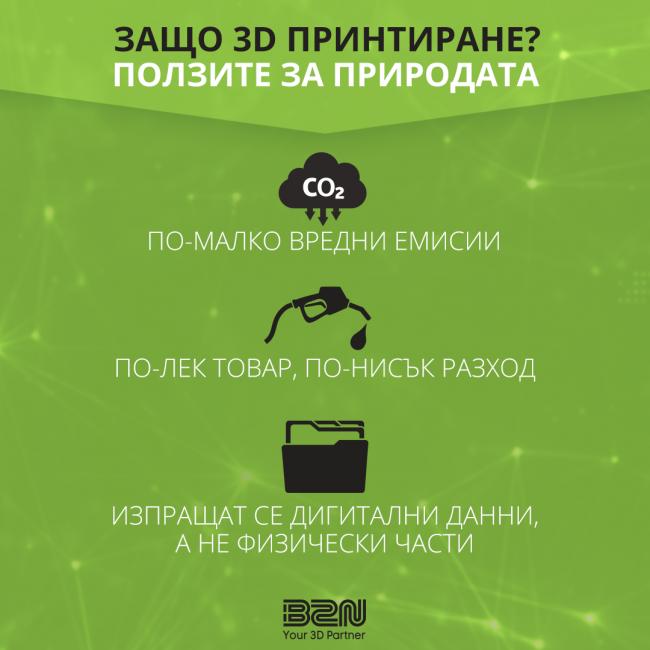 защо да избереш 3D принтирането