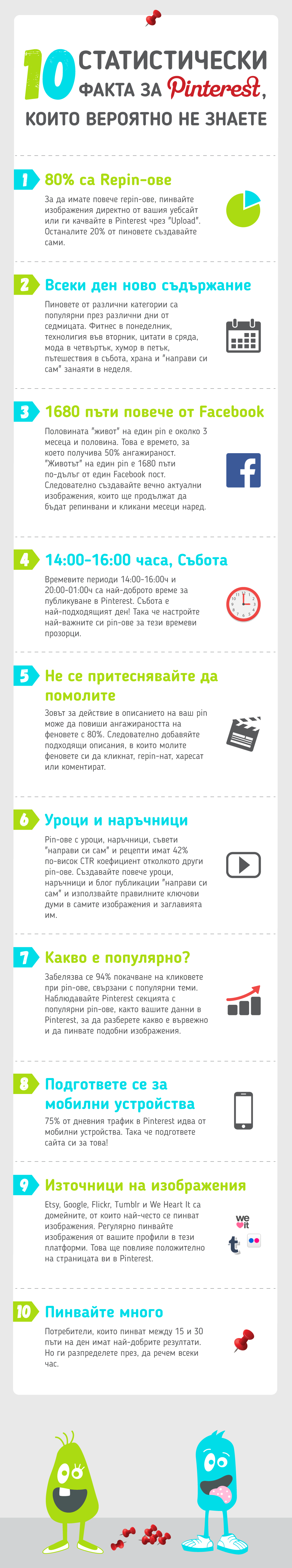 Infographic-Pinterest-fakti-statistika