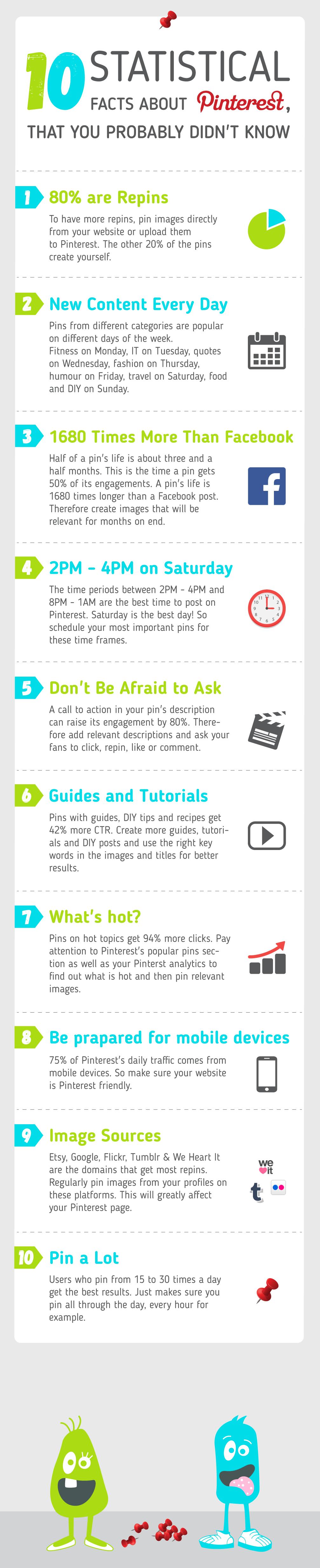 Infographic_Pinterest_EN