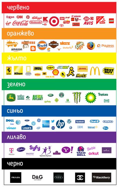 cvetove-infographic