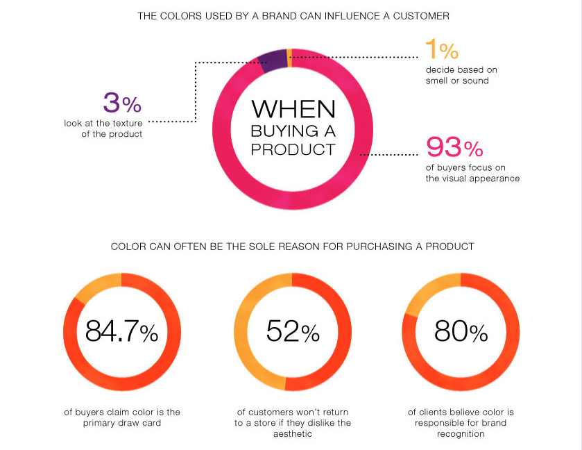 infographic-sales-color
